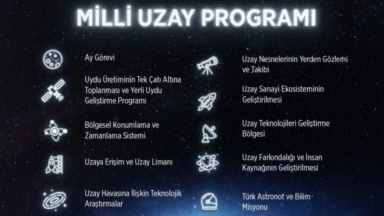 milli uzay programı